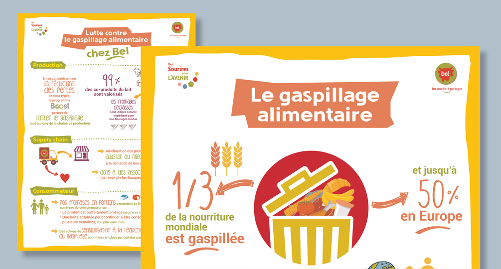 360 - Fromageries Bel - Affiches 2016