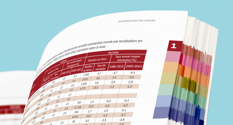 Rapport Annuel - INCa - Rapport d'expertise 2015